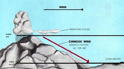 Chinook Blowing thru Calgary